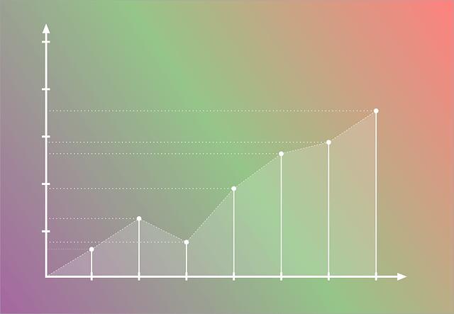 グラフを積分した面積