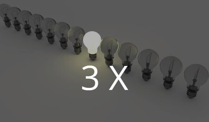 仕事を3倍早くするイノベーション