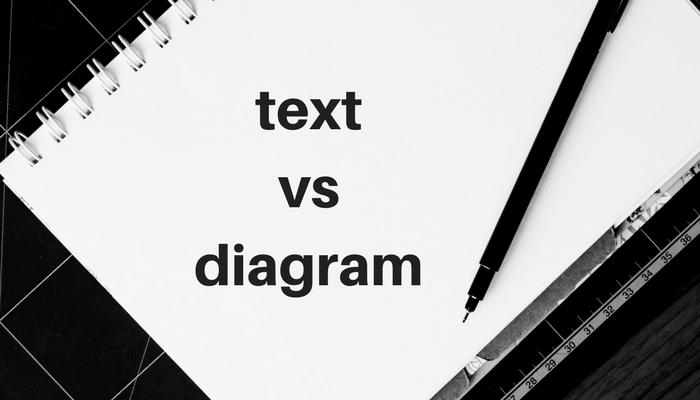text vs diagram